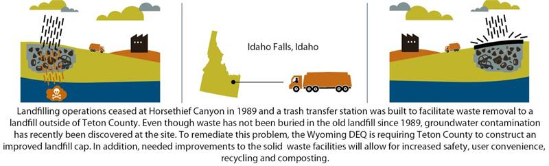 Brief History of Trash in Teton County, Wyoming - Part 2